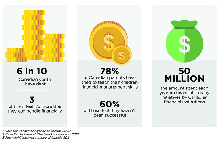 INFOGRAPHIC_Financial_Literacy
