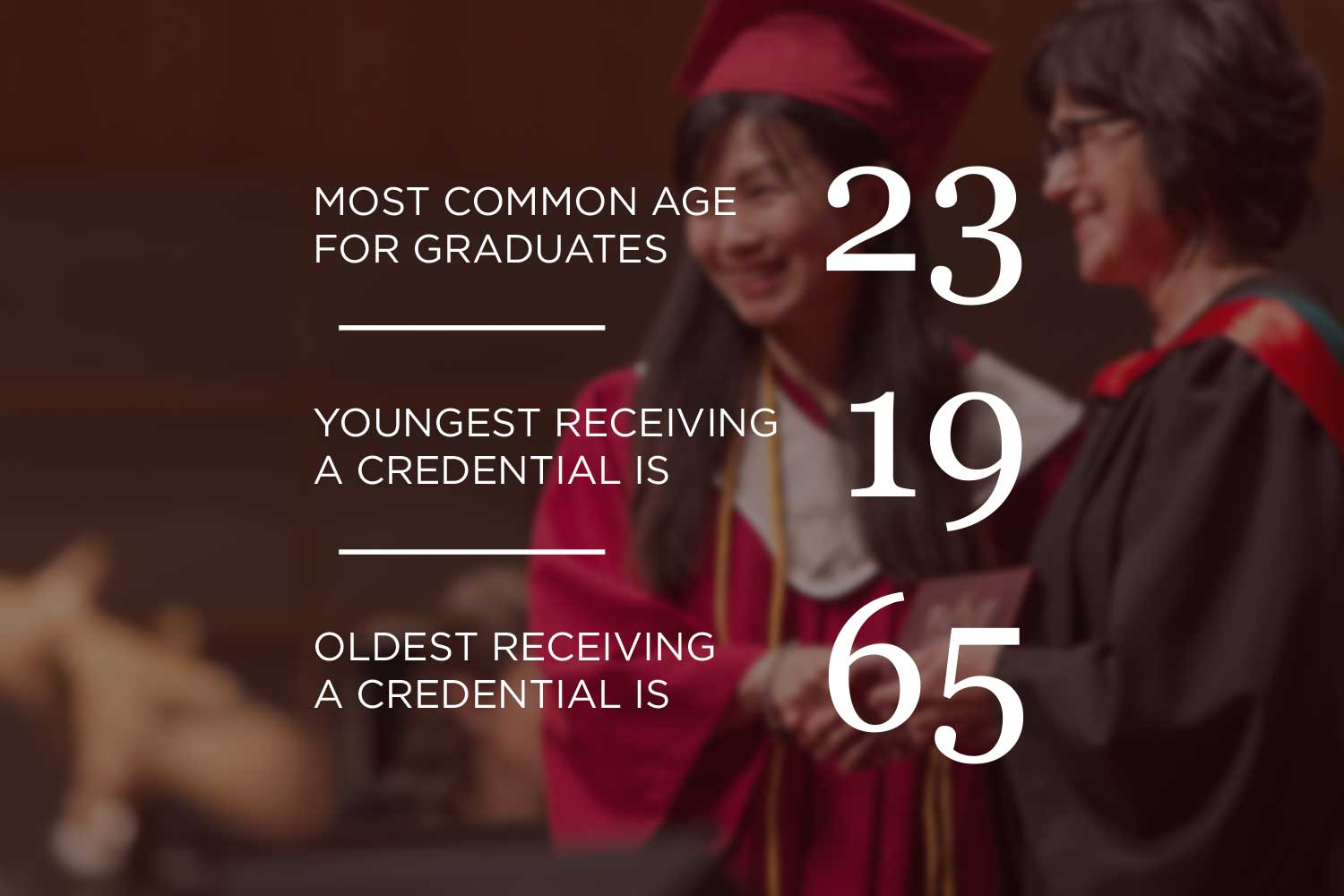 CONVOCATION_INFOGR_AGES